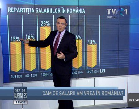 salarii-romania