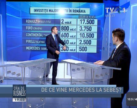 investitii-majore-in-romania