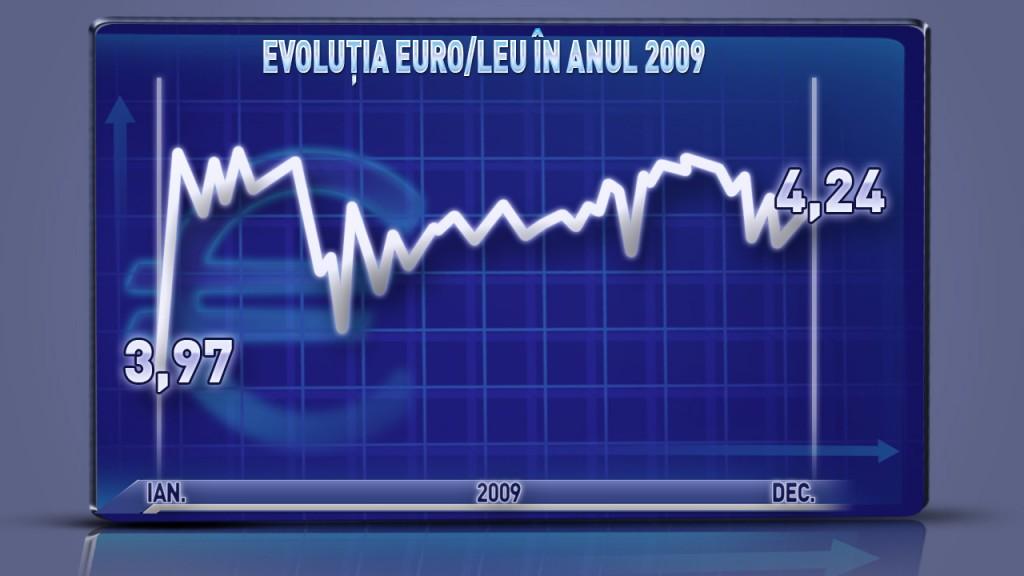 grafic 2009