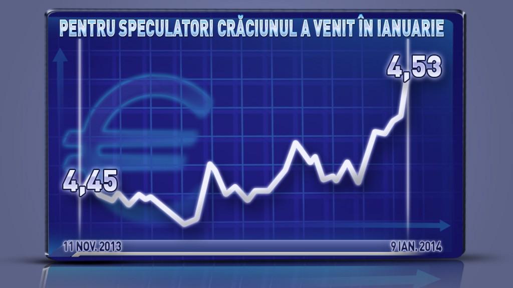 grafic speculatori