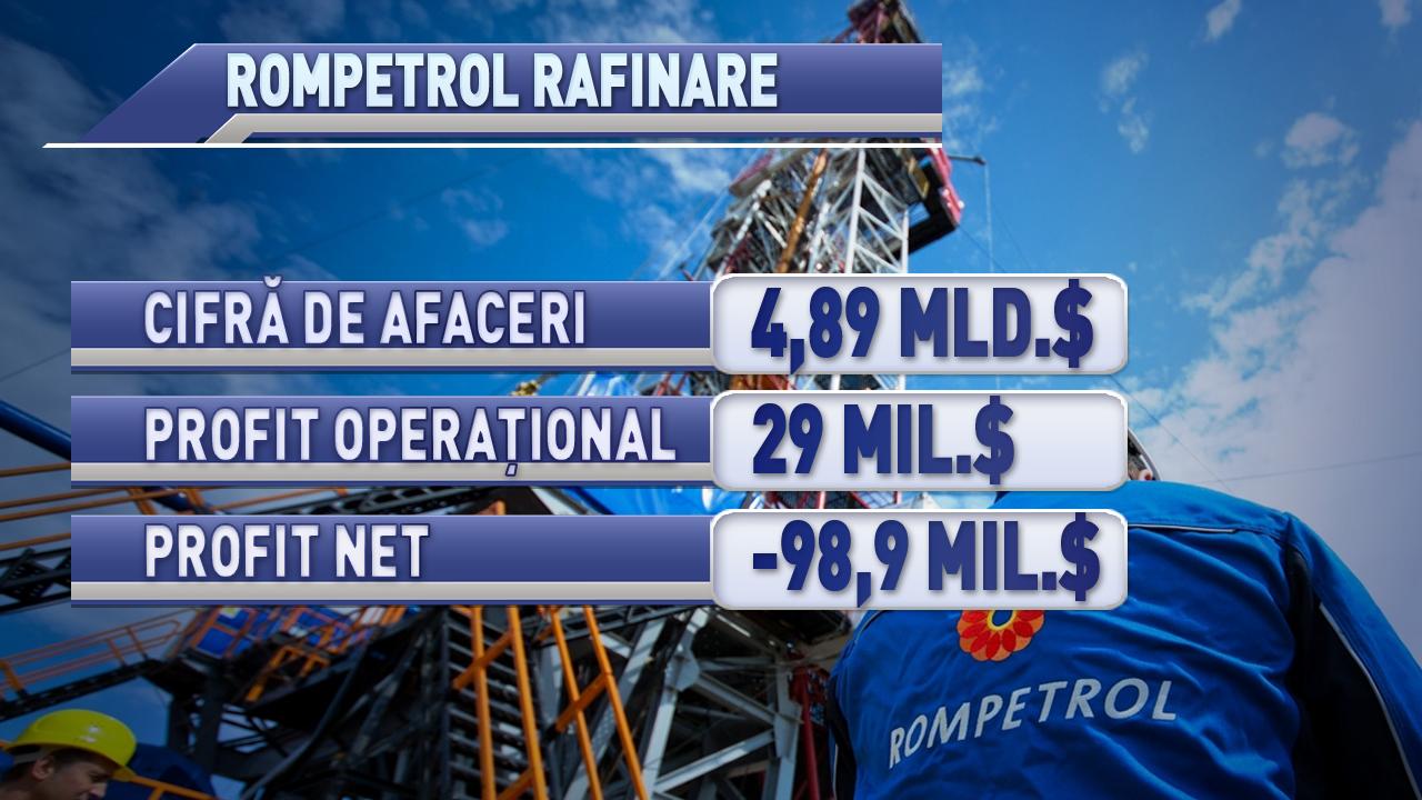 rompetrol 1 blog