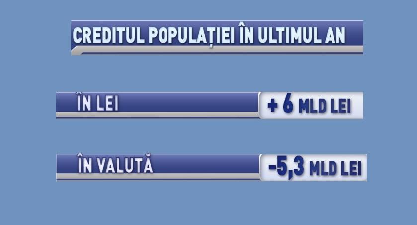 populatie total bun